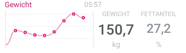 150,7 kg