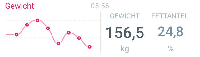 156,5 kg